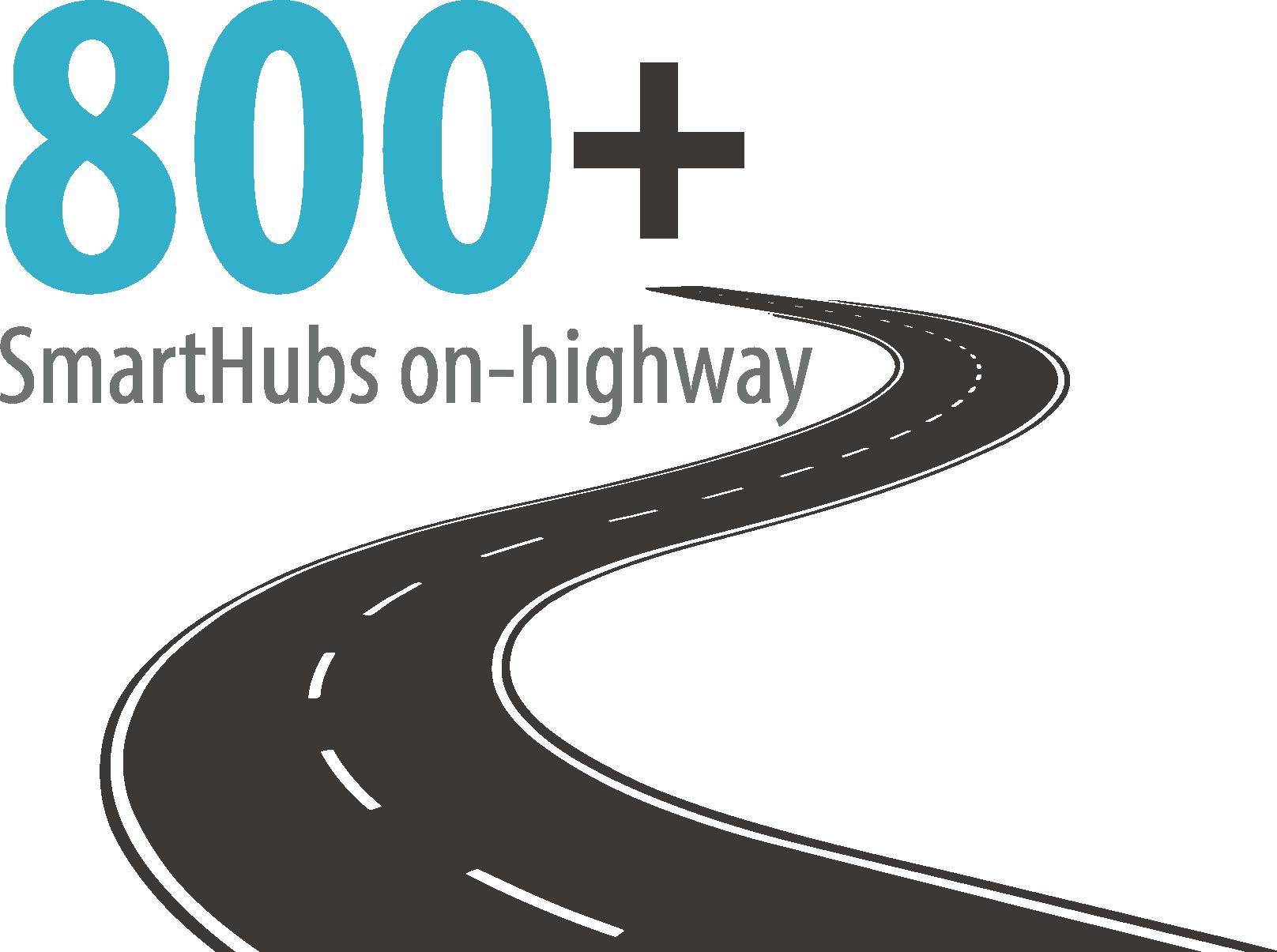 800 SmartHubs